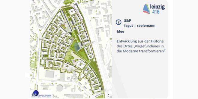 Leipzig 416: 2. Bürgerforum - Präsentation der Entwürfe